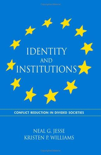 Identity and institutions by